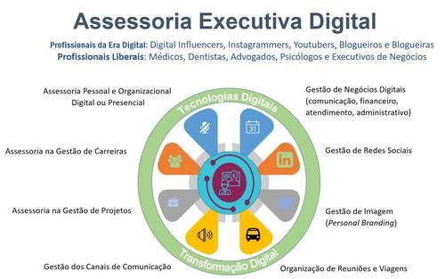 Assessoria Executiva Digital é uma tendência profissional